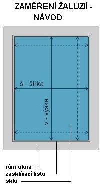 zamereni-zaluzie-navod-sprava-oken